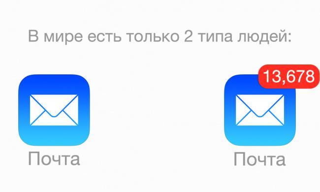 Gmail — удобная электронная почта