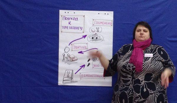тренинг по фасилитации в Киеве